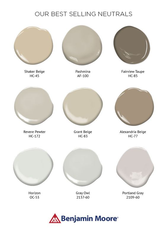 Tone deaf neutrals that sing pretty quest for the nest for Grey beige paint color